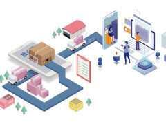 物流行業電子合同解決方案